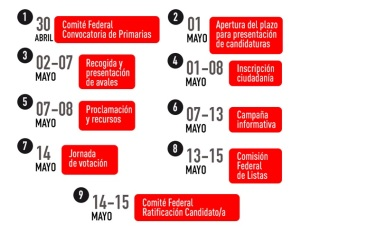 calendario-primarias-mayo 2016.1